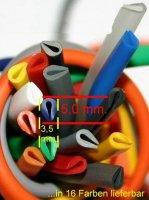 Kantenprofil bis 2mm Materialstärke